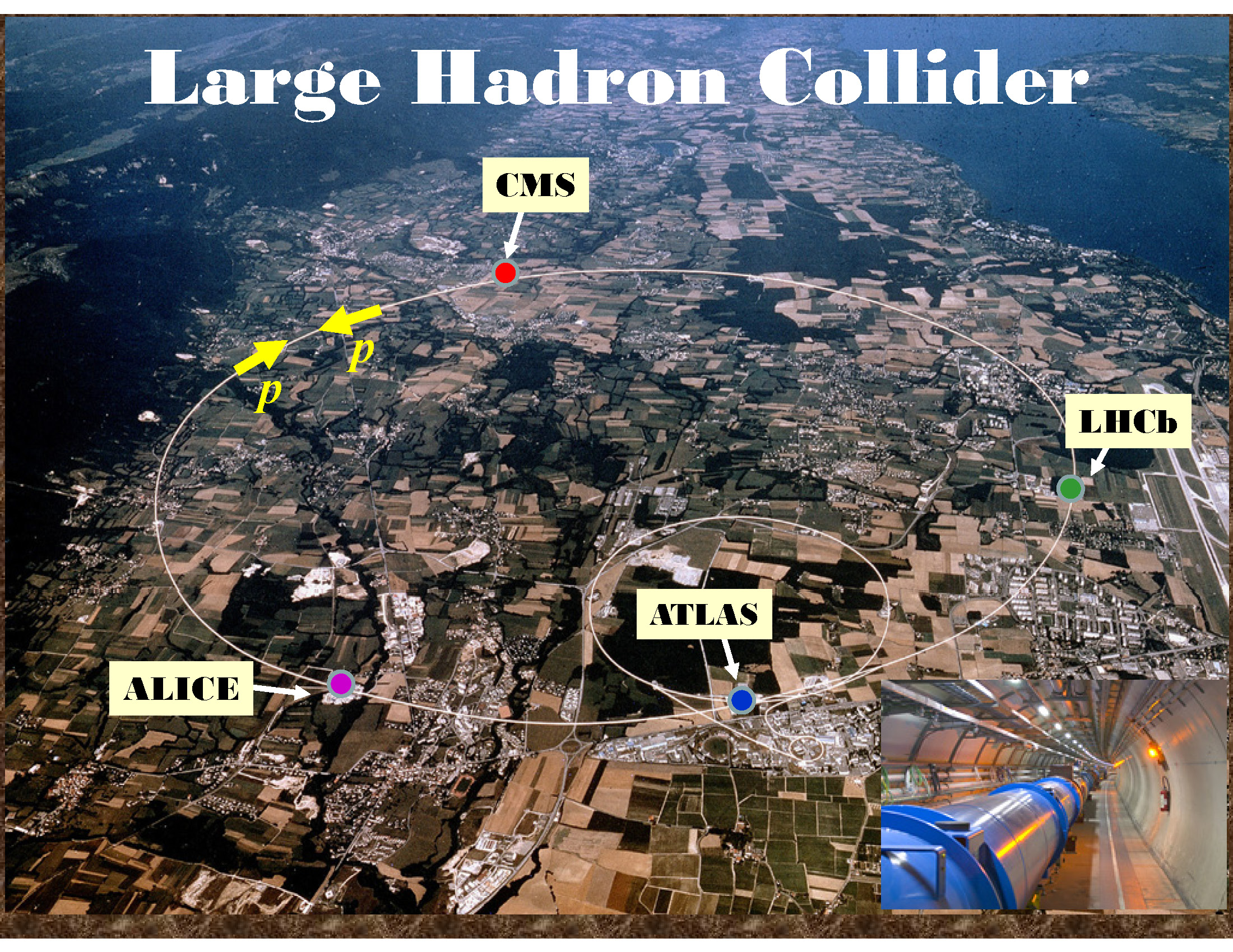 large hadron collider research paper The large hadron collider was designed to collide protons with energies of seven trillion electron volts apiece, taking science back to the first trillionth of a second after the big bang.